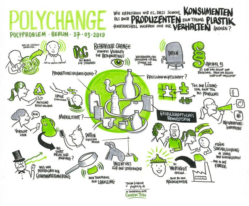 Polyproblem: Der Stakeholder-Dialog zu Kunststoff und Umwelt der Röchling Stiftung und Wider Sense